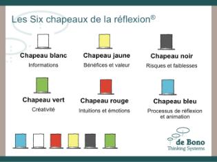 images officielles vente à bas prix bas prix L'arbre en tête - Formation - Facilitation - Mind Mapping ...